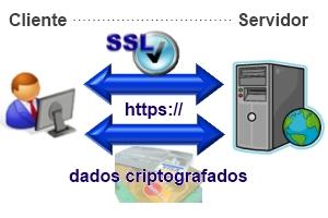 ssl-https-criptografia